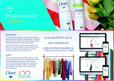 Dove Programmatic Colours